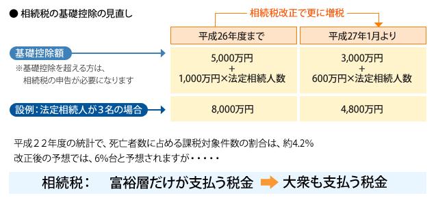 taxation_masses